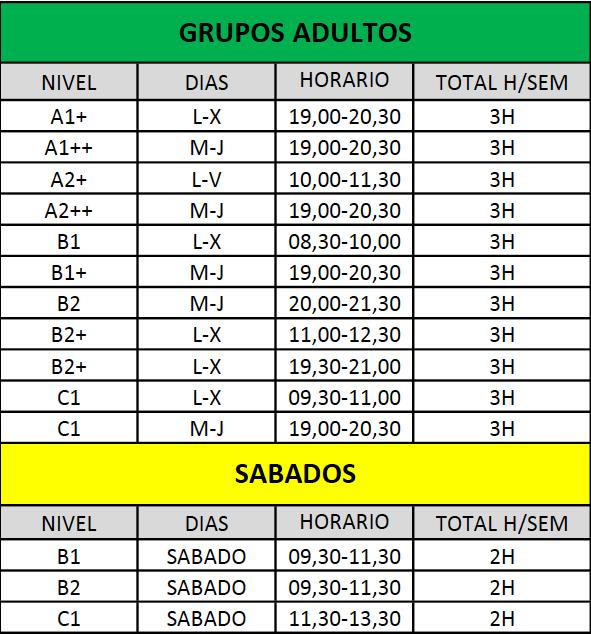 Grupos Adultos Inglés